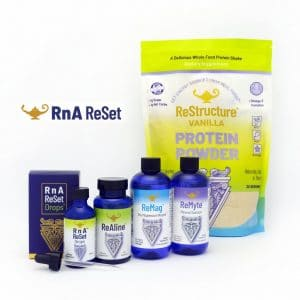 Dr Carolyn Dean's Total Body ReSet ReBoot™